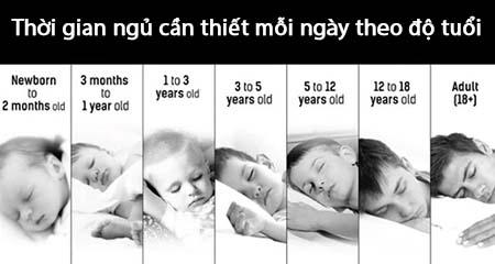 cách tăng chiều cao hiệu quả với ngủ đủ giấc