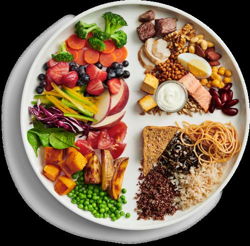 Chế độ dinh dưỡng Healthy Eating Plate